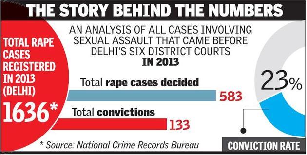 rape stats.jpg