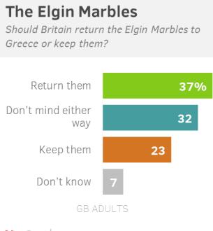 ElginMarbles (1)